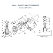 Challenger High Flow Pump