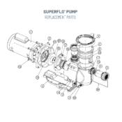 Superflo Pump