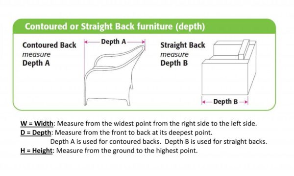 Deep Seating Measuring Guide