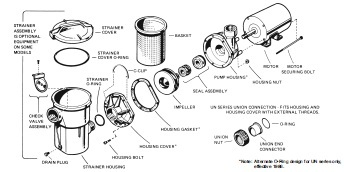 Hayward PowerFlo Pump - Parts Diagram