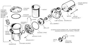 Hayward PowerFlo LX Pump - Parts Diagram