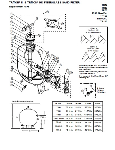 Pentair Triton II Filter - Parts Diagram