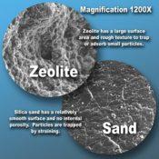 Zeobrite Swimming Pool Filter Media - 50 lbs